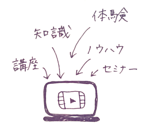 実績 原田里史1