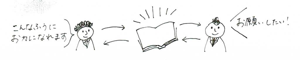 イラスト研修の営業ツール